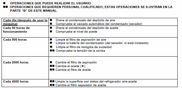 programas de mantenimiento de compresores parte 1