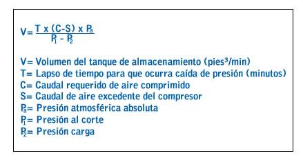 Formula para calcula un tanque de aire comprimido